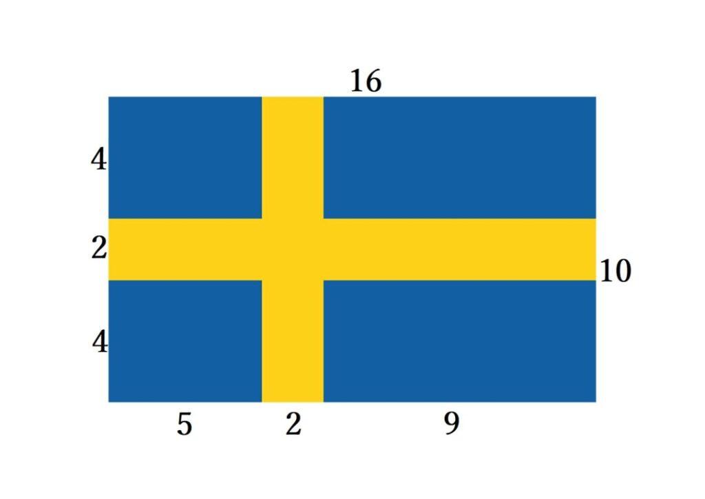 スウェーデン国旗の色の意味と由来とは